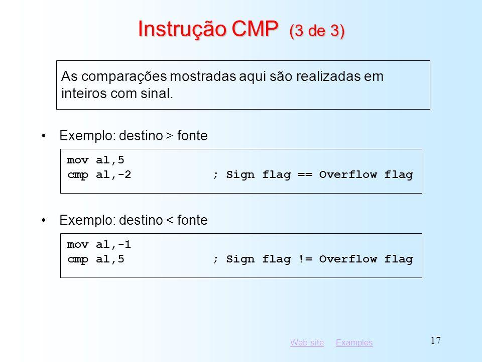 Instrução CMP (3 de 3) As comparações mostradas aqui são realizadas em inteiros com sinal. Exemplo: destino > fonte.