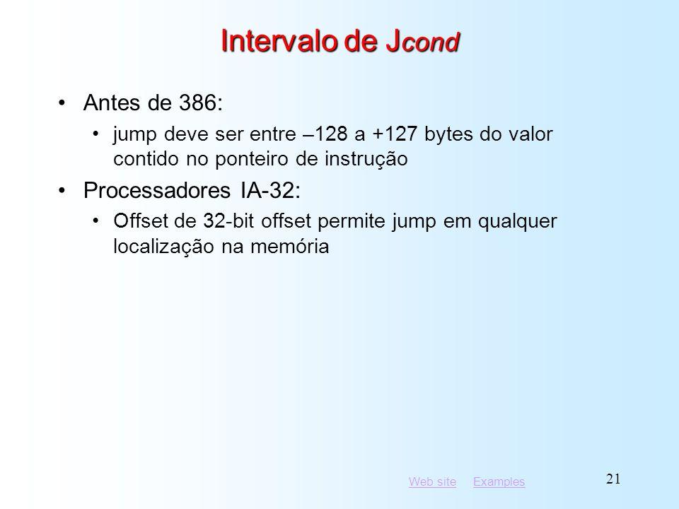 Intervalo de Jcond Antes de 386: Processadores IA-32: