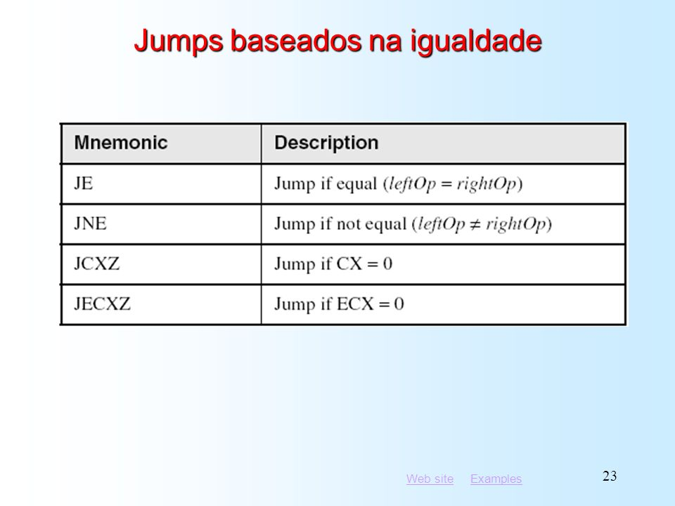 Jumps baseados na igualdade