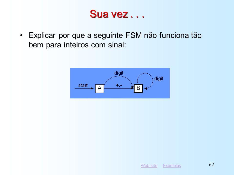 Sua vez . . . Explicar por que a seguinte FSM não funciona tão bem para inteiros com sinal: