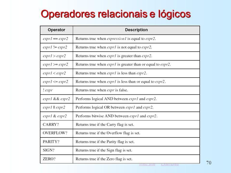 Operadores relacionais e lógicos