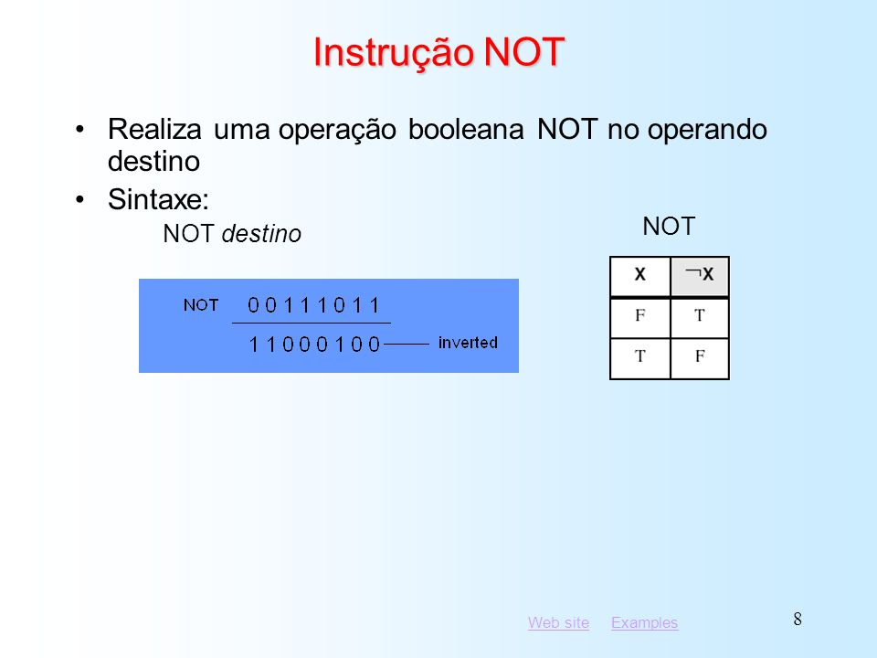 Instrução NOT Realiza uma operação booleana NOT no operando destino
