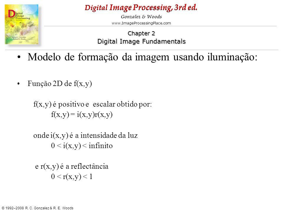 Modelo de formação da imagem usando iluminação: