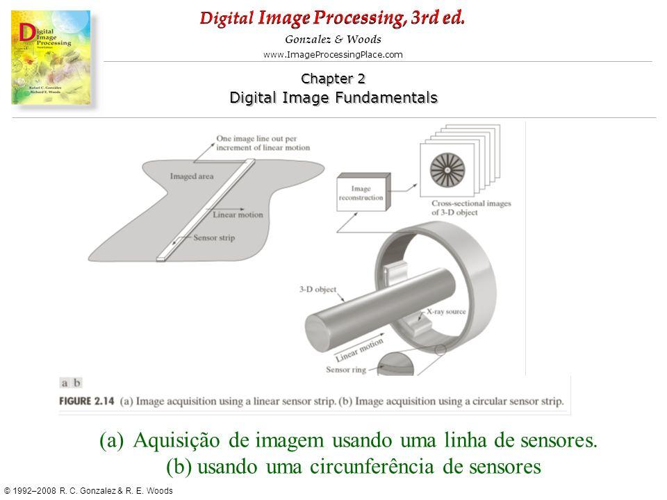 Aquisição de imagem usando uma linha de sensores.