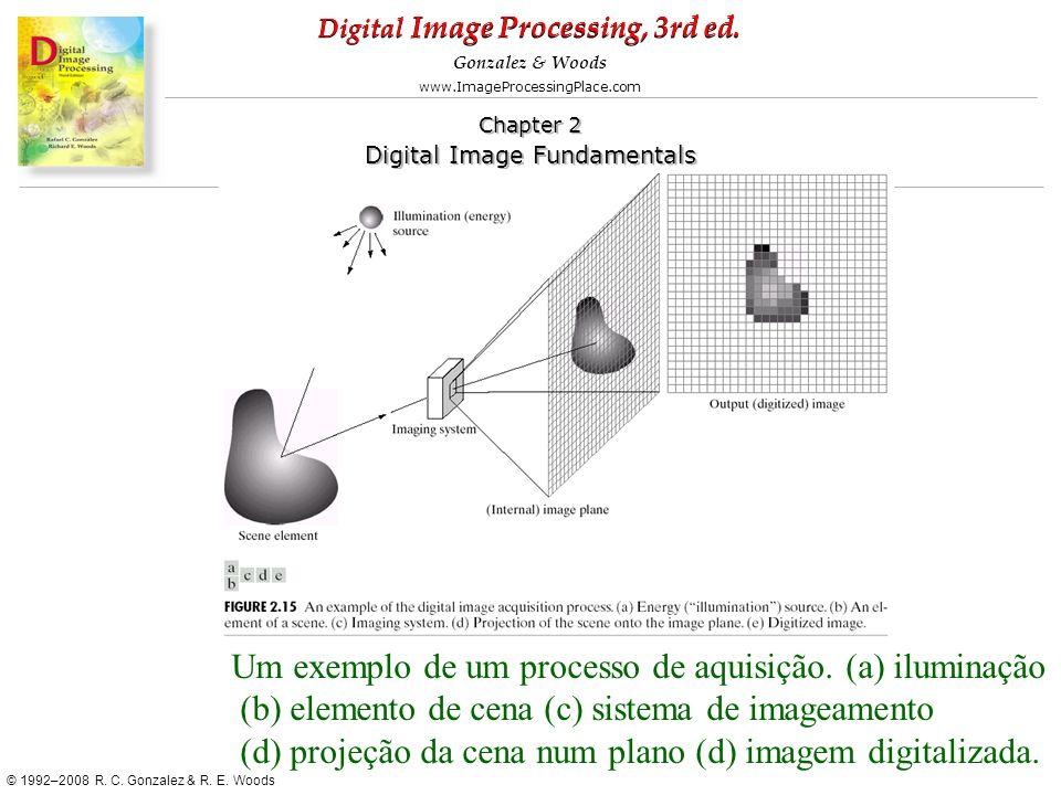Um exemplo de um processo de aquisição. (a) iluminação