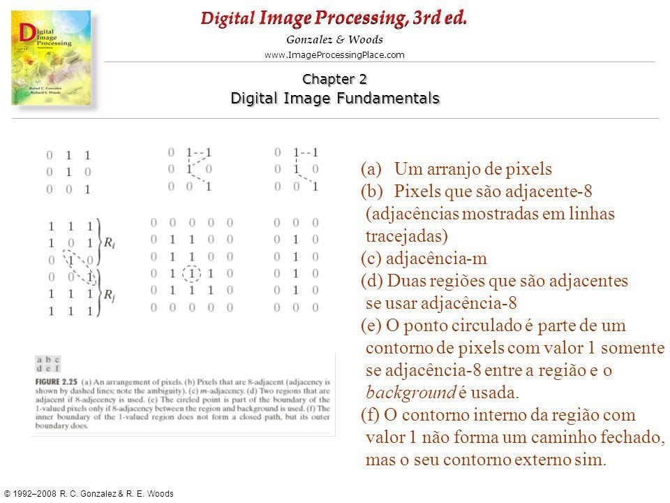 Um arranjo de pixels Pixels que são adjacente-8. (adjacências mostradas em linhas. tracejadas) (c) adjacência-m.