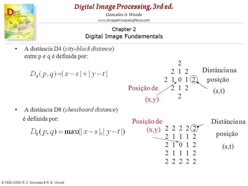 2 2 1 2 Distância na 2 1 0 1 2 posição Posição de (s,t) (x,y)