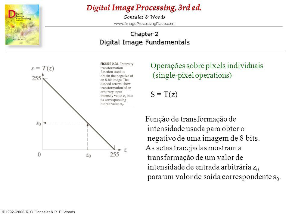 Operações sobre pixels individuais