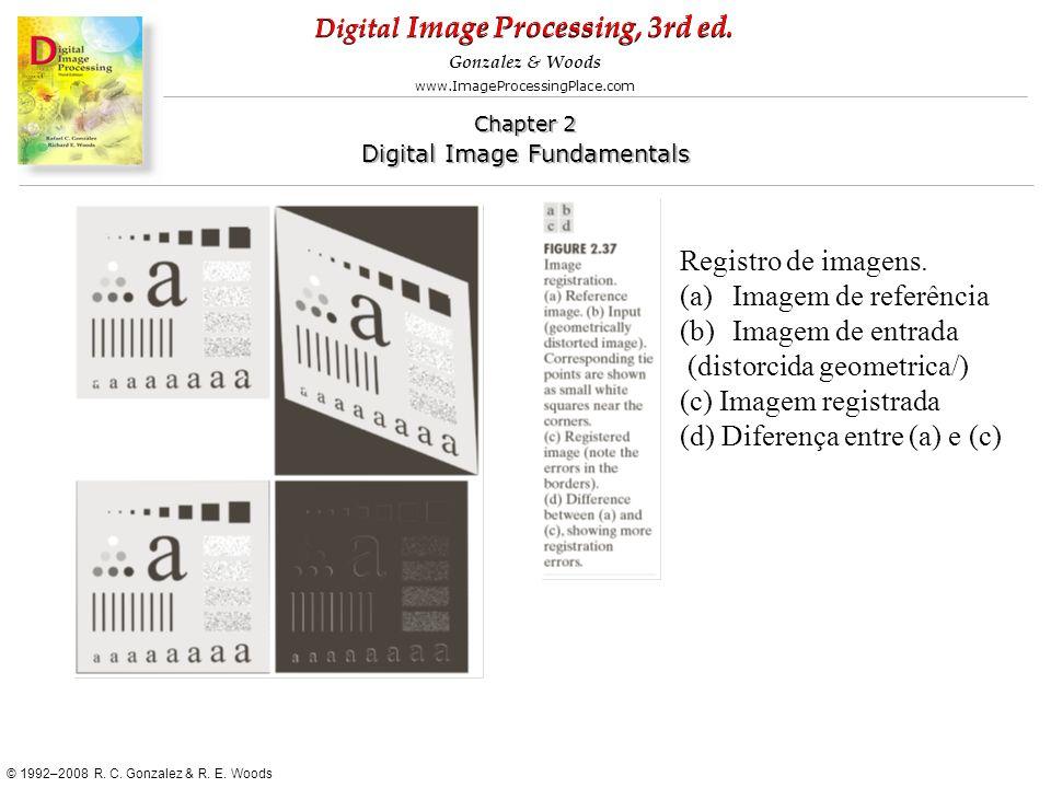 Registro de imagens. Imagem de referência. Imagem de entrada. (distorcida geometrica/) (c) Imagem registrada.
