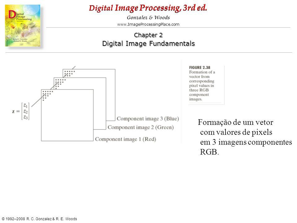 Formação de um vetor com valores de pixels em 3 imagens componentes RGB.