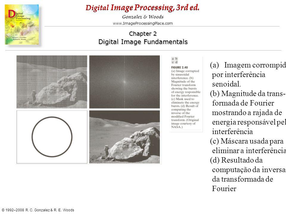Imagem corrompida por interferência. senoidal. (b) Magnitude da trans- formada de Fourier. mostrando a rajada de.