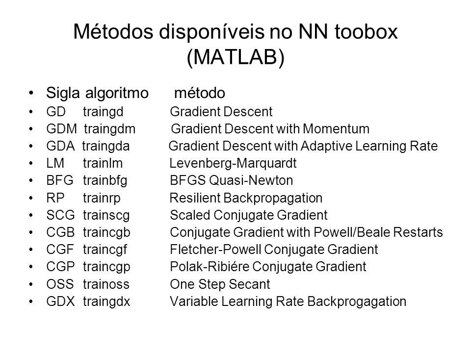 Métodos disponíveis no NN toobox (MATLAB)