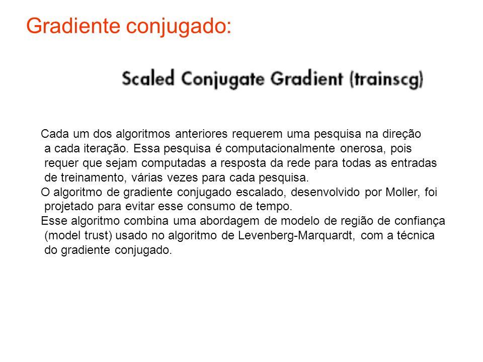 Gradiente conjugado: Cada um dos algoritmos anteriores requerem uma pesquisa na direção.