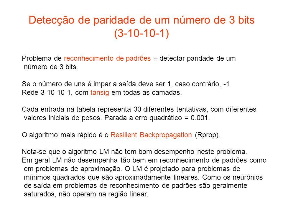 Detecção de paridade de um número de 3 bits (3-10-10-1)