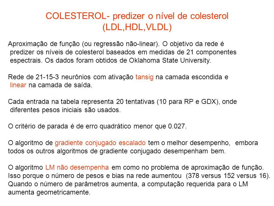 COLESTEROL- predizer o nível de colesterol (LDL,HDL,VLDL)