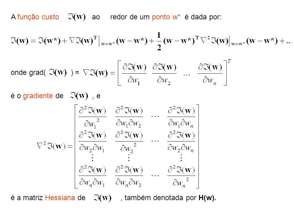 A função custo ao redor de um ponto w* é dada por: