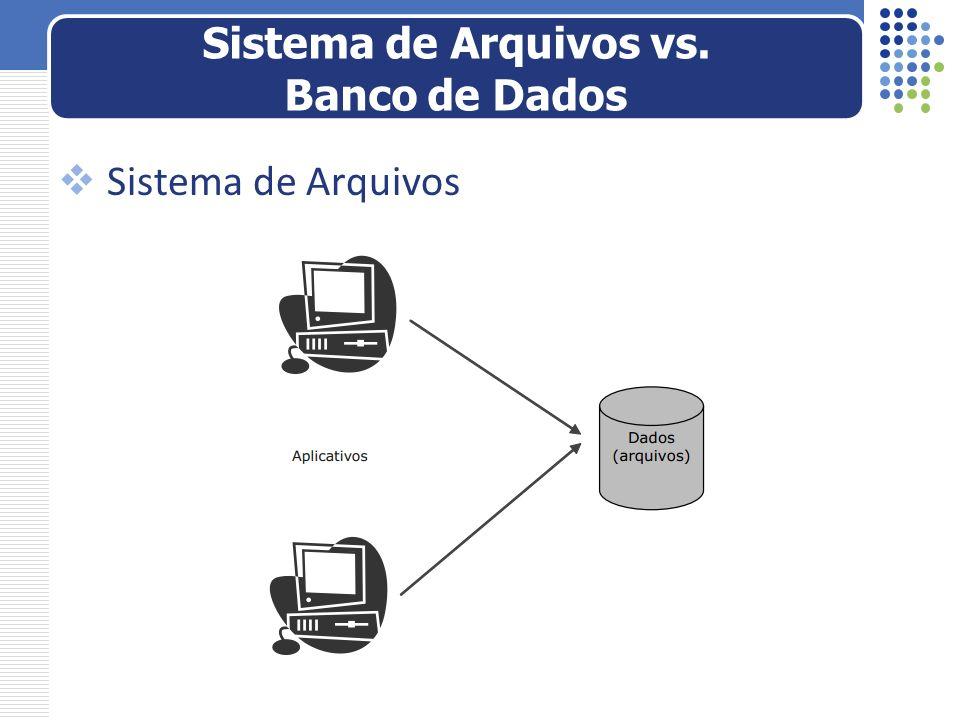 Sistema de Arquivos vs. Banco de Dados