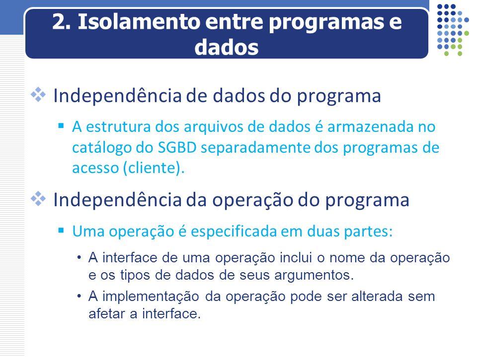 2. Isolamento entre programas e dados