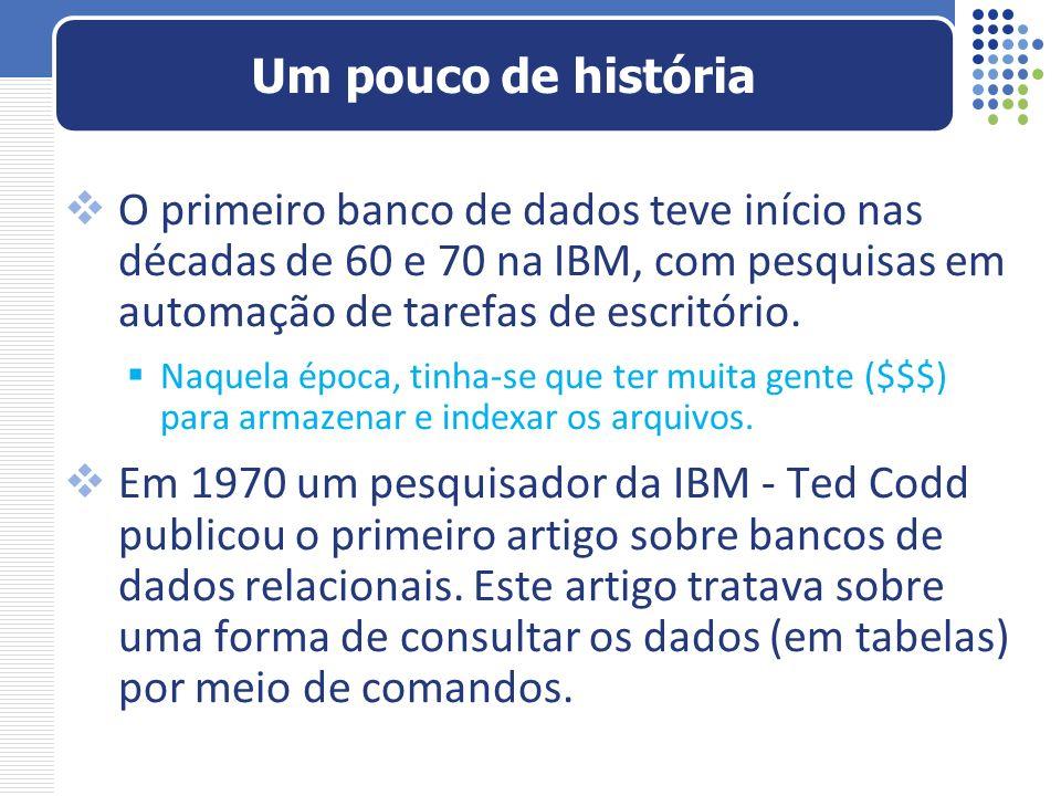 Um pouco de história O primeiro banco de dados teve início nas décadas de 60 e 70 na IBM, com pesquisas em automação de tarefas de escritório.