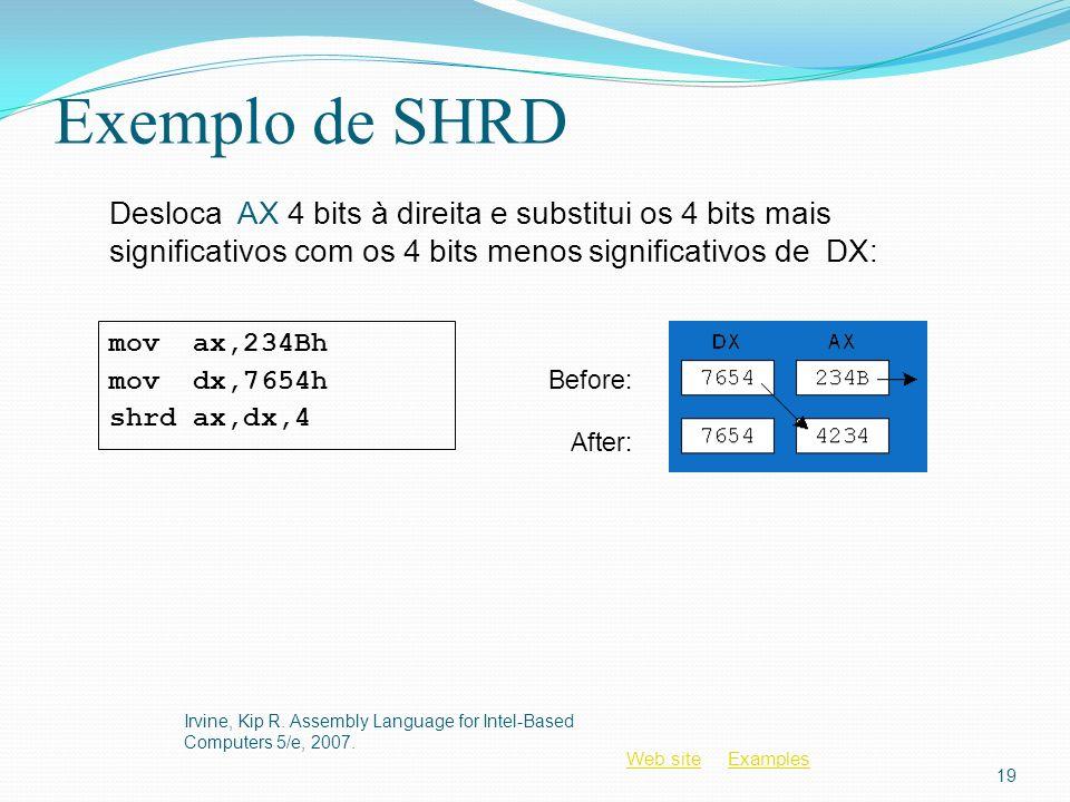 Exemplo de SHRD Desloca AX 4 bits à direita e substitui os 4 bits mais significativos com os 4 bits menos significativos de DX: