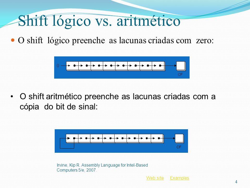 Shift lógico vs. aritmético
