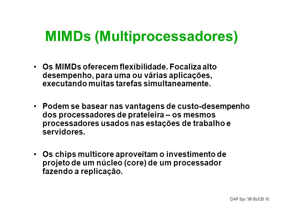 MIMDs (Multiprocessadores)