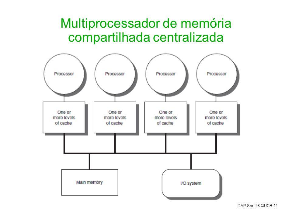Multiprocessador de memória compartilhada centralizada