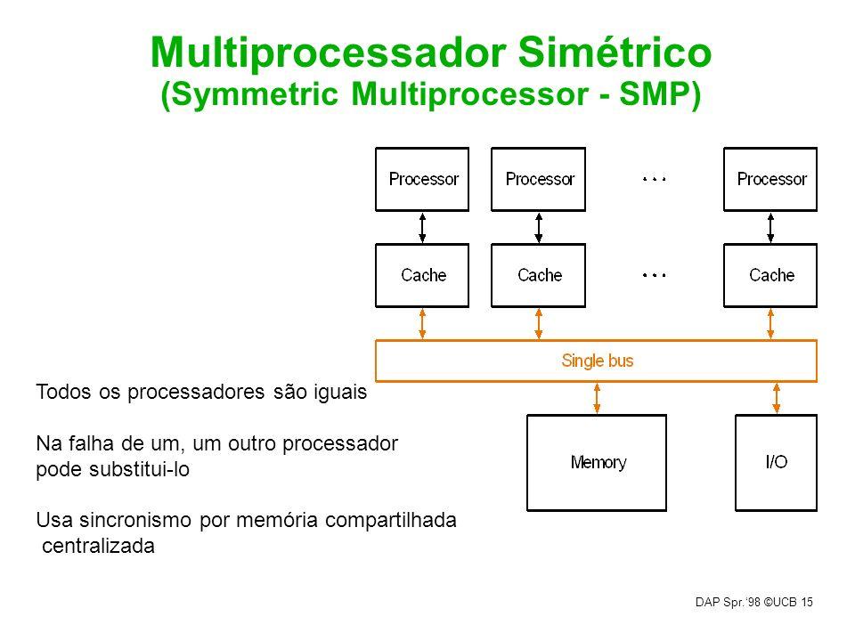 Multiprocessador Simétrico (Symmetric Multiprocessor - SMP)