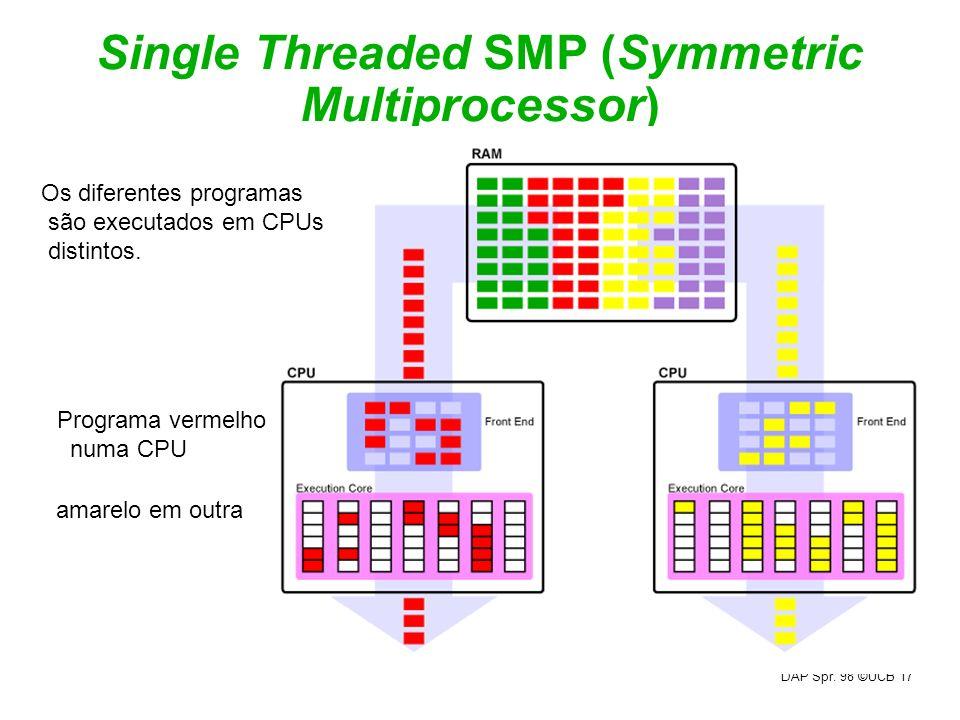 Single Threaded SMP (Symmetric Multiprocessor)