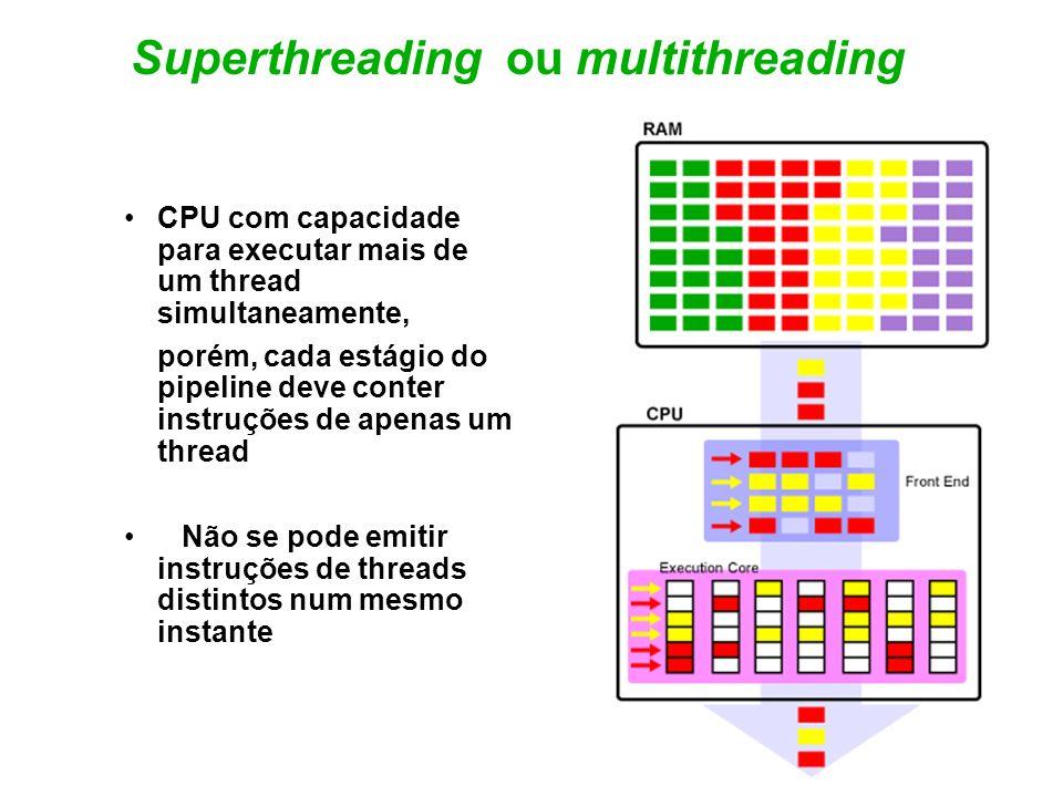 Superthreading ou multithreading
