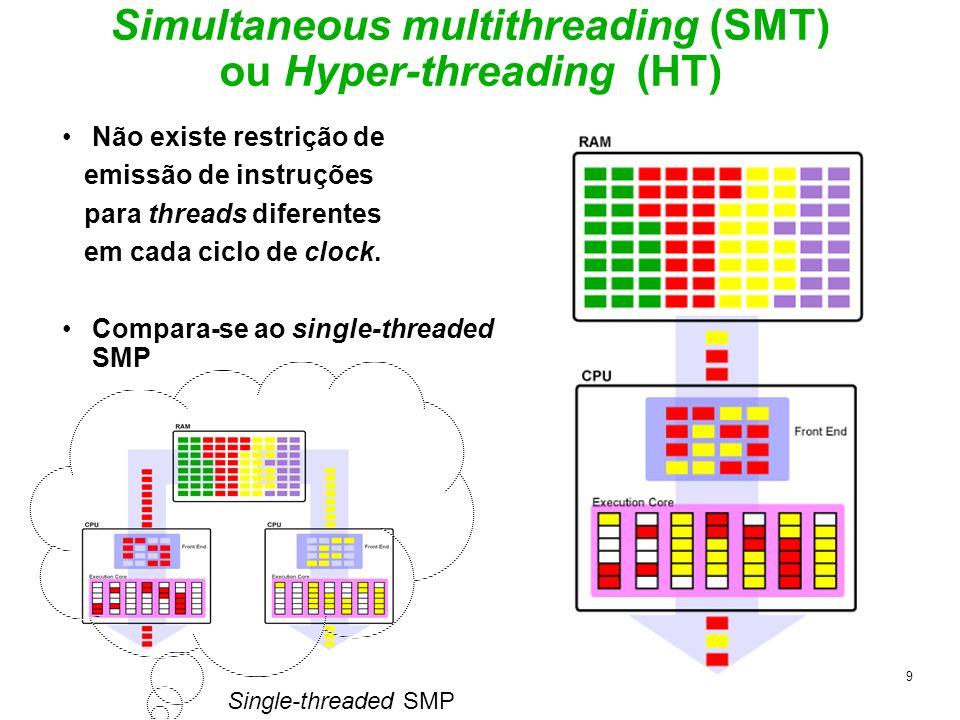 Simultaneous multithreading (SMT) ou Hyper-threading (HT)