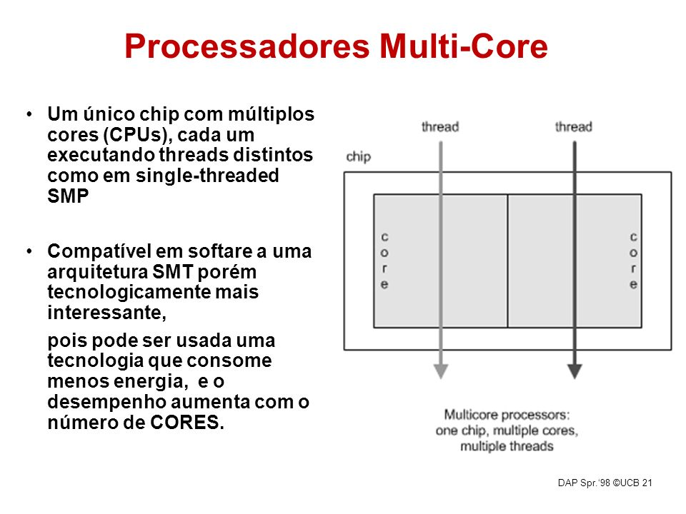 Processadores Multi-Core