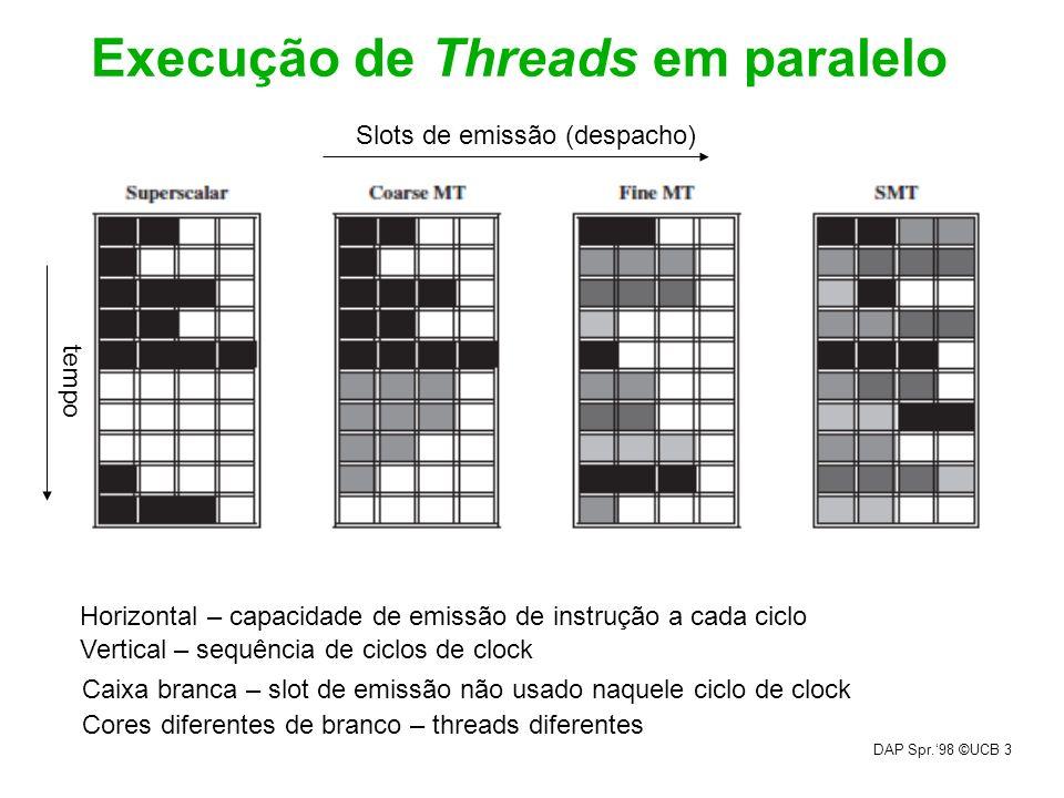 Execução de Threads em paralelo