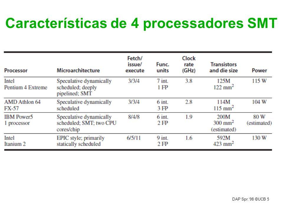 Características de 4 processadores SMT