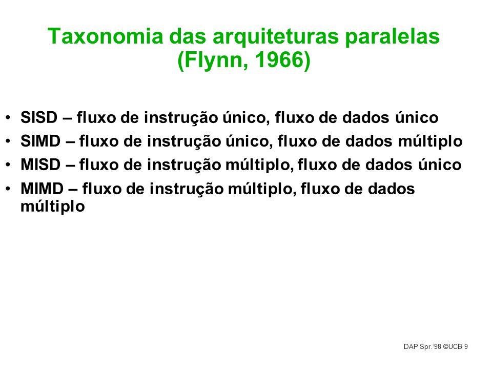 Taxonomia das arquiteturas paralelas (Flynn, 1966)