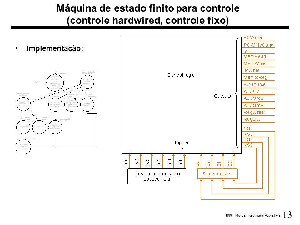 Máquina de estado finito para controle (controle hardwired, controle fixo)