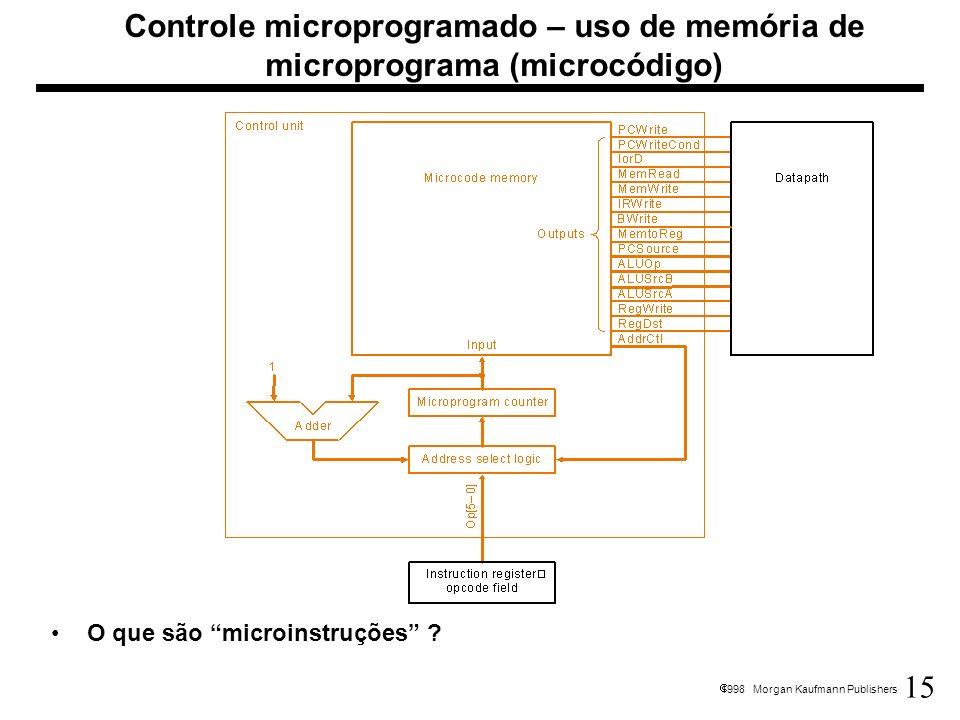 Controle microprogramado – uso de memória de microprograma (microcódigo)