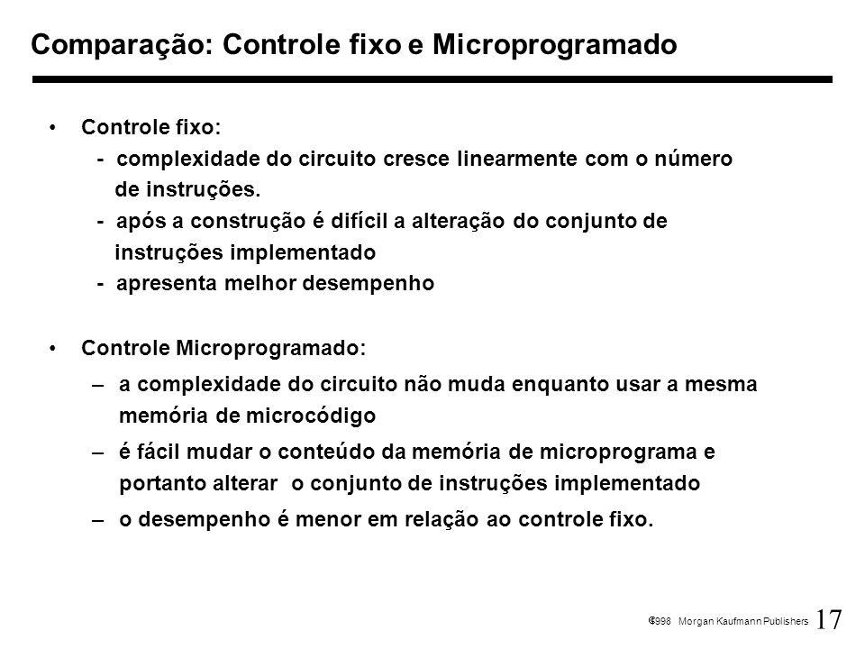 Comparação: Controle fixo e Microprogramado