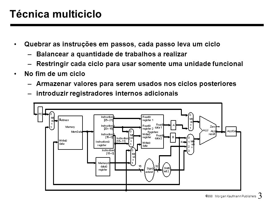 Técnica multiciclo Quebrar as instruções em passos, cada passo leva um ciclo. Balancear a quantidade de trabalhos a realizar.