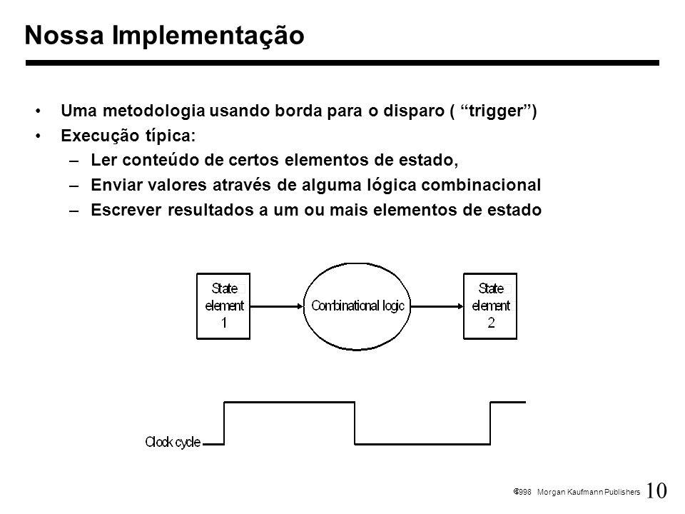 Nossa ImplementaçãoUma metodologia usando borda para o disparo ( trigger ) Execução típica: Ler conteúdo de certos elementos de estado,
