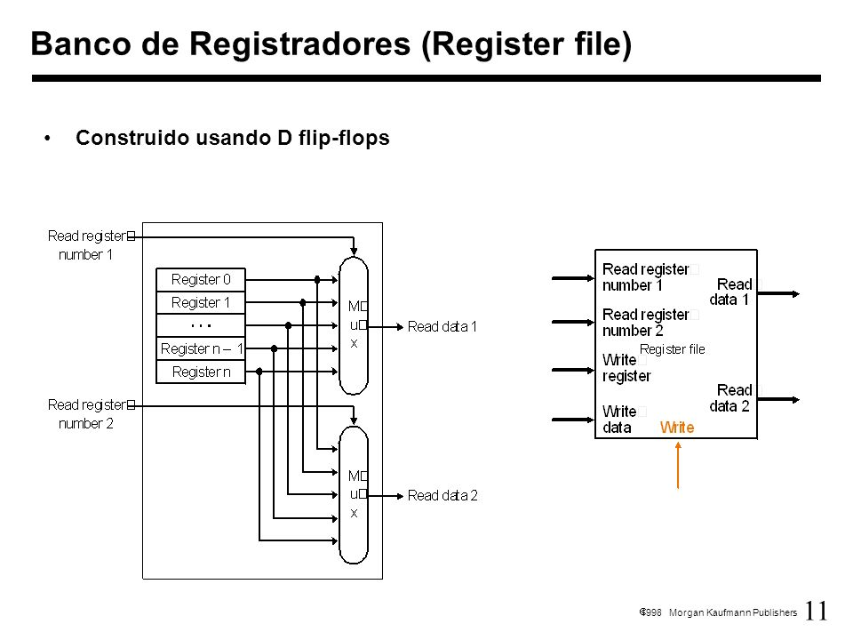 Banco de Registradores (Register file)