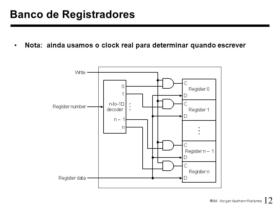 Banco de Registradores