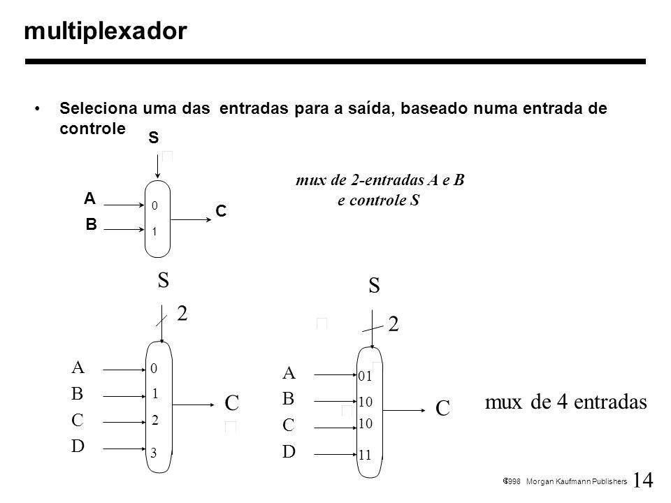 multiplexador S S 2 2 C mux de 4 entradas C A A B B C C D D