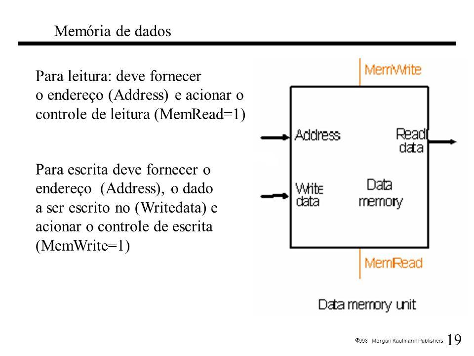Memória de dadosPara leitura: deve fornecer. o endereço (Address) e acionar o. controle de leitura (MemRead=1)
