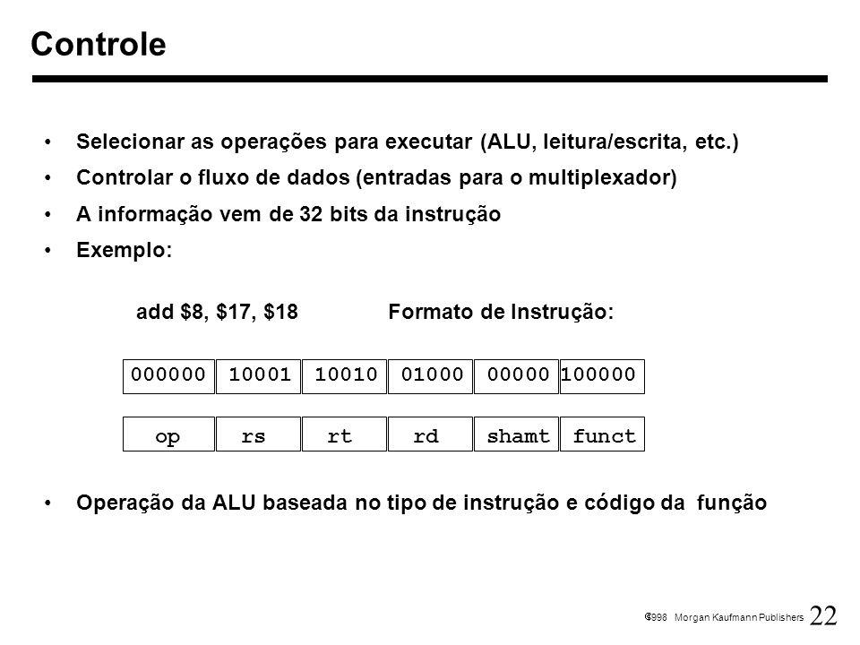 Controle Selecionar as operações para executar (ALU, leitura/escrita, etc.) Controlar o fluxo de dados (entradas para o multiplexador)