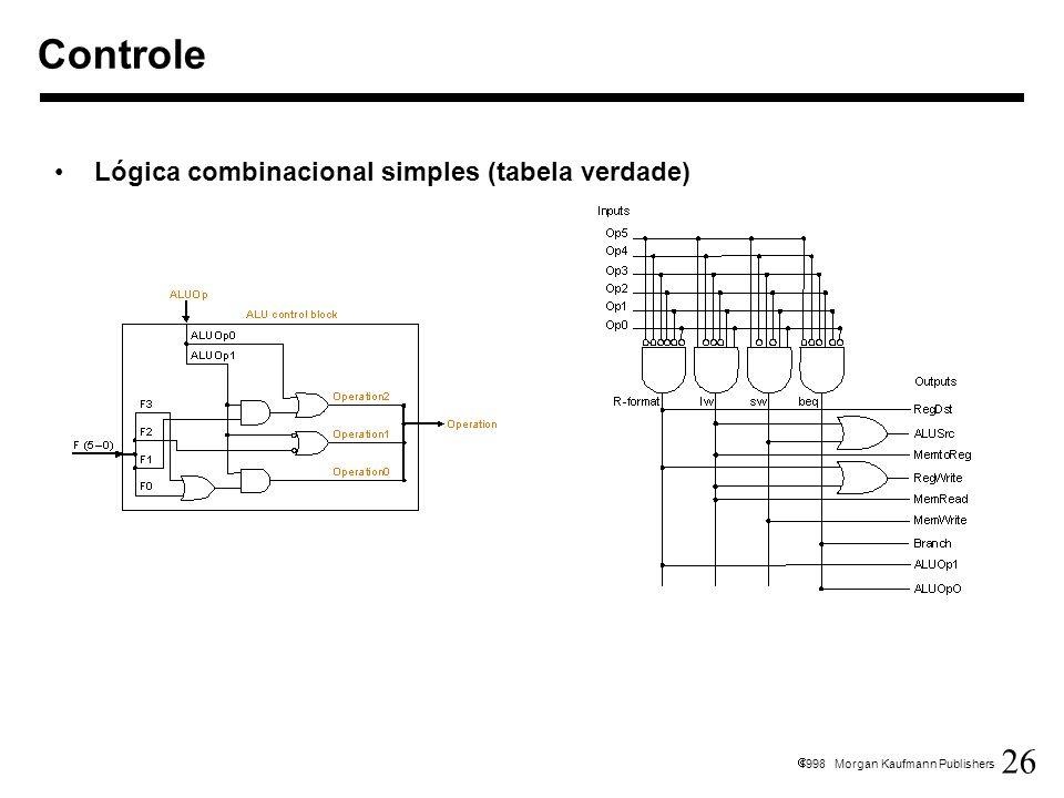 Controle Lógica combinacional simples (tabela verdade)