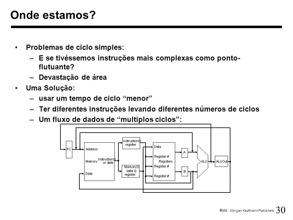 Onde estamos Problemas de ciclo simples: