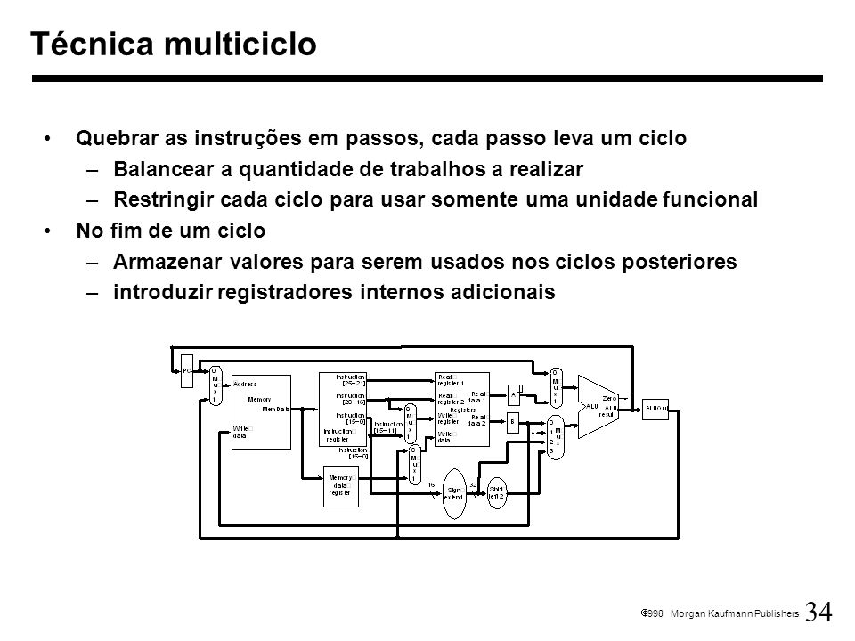 Técnica multicicloQuebrar as instruções em passos, cada passo leva um ciclo. Balancear a quantidade de trabalhos a realizar.