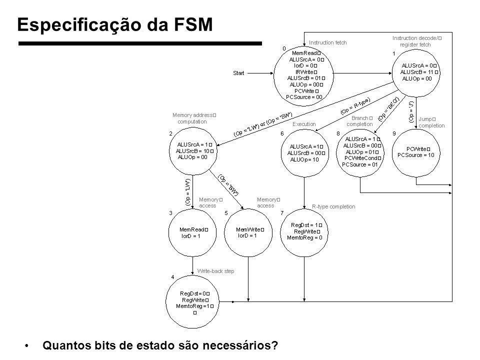 Especificação da FSM Quantos bits de estado são necessários