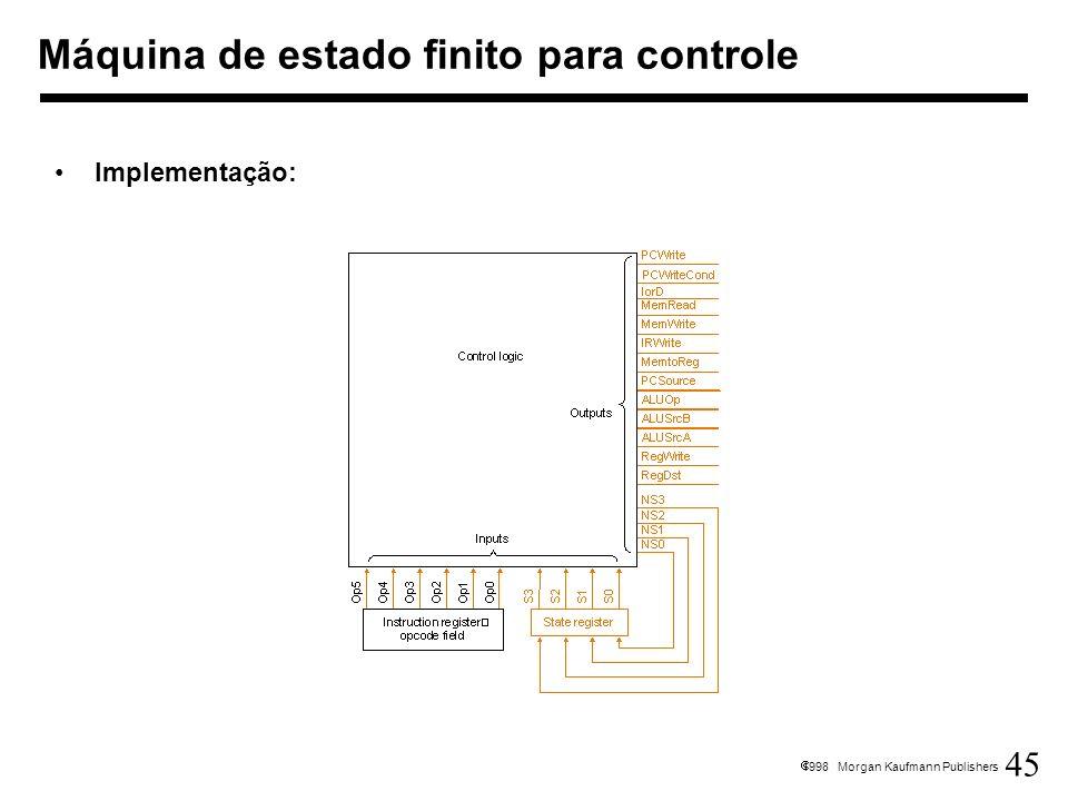Máquina de estado finito para controle